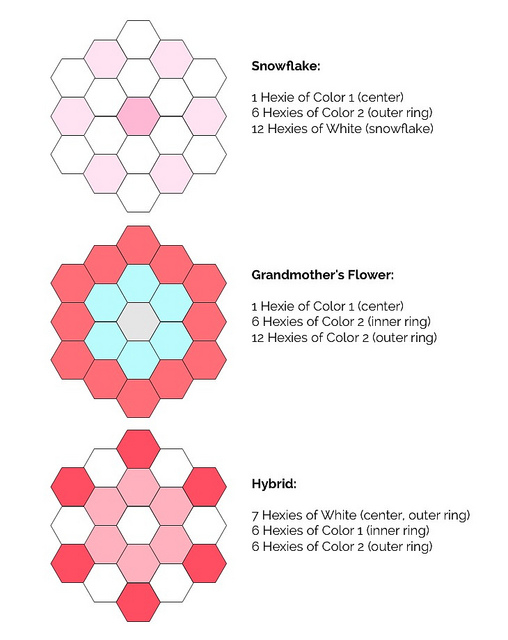 epp-ornament-pattern-diagrams